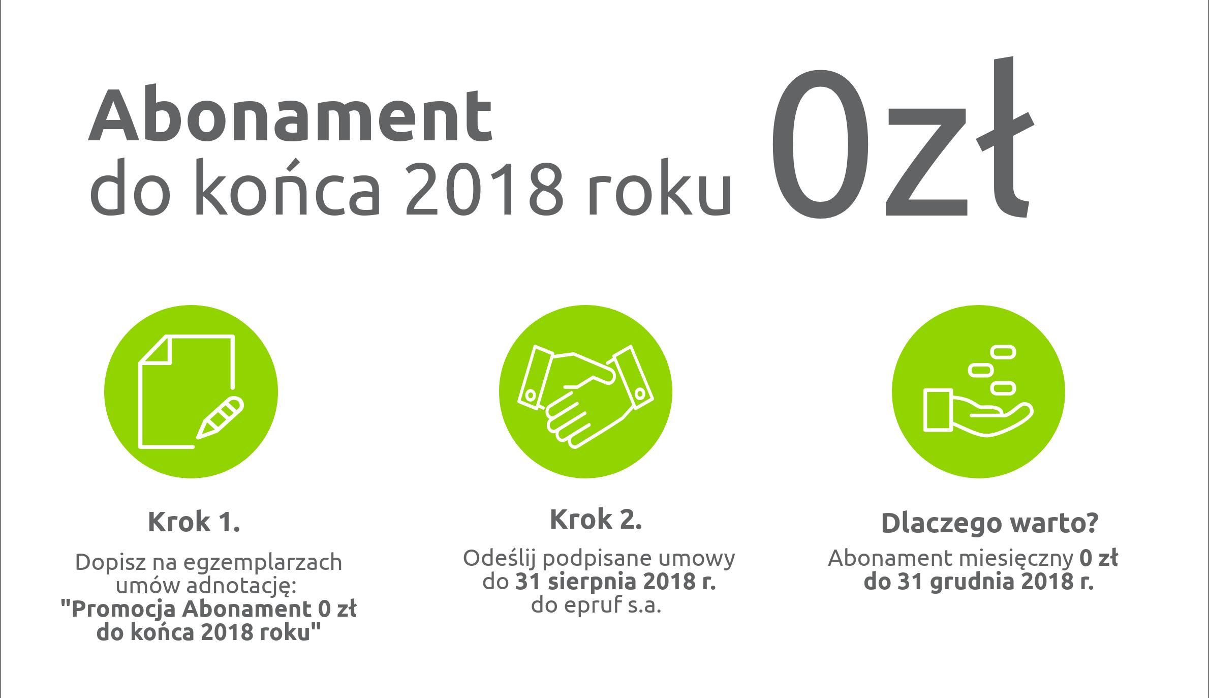 Promocja dla aptek - abonament 0 zł